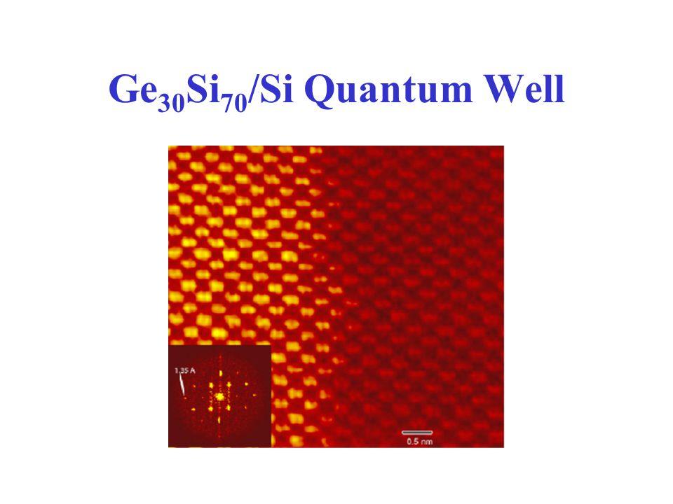 Ge 30 Si 70 /Si Quantum Well