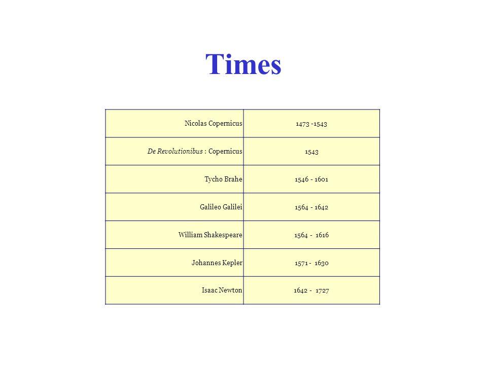 Times Nicolas Copernicus1473 -1543 De Revolutionibus : Copernicus1543 Tycho Brahe1546 - 1601 Galileo Galilei1564 - 1642 William Shakespeare1564 - 1616 Johannes Kepler1571 - 1630 Isaac Newton1642 - 1727