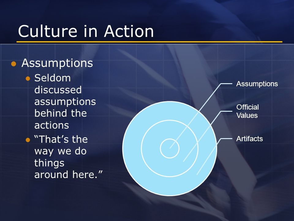 Culture in Action Assumptions Seldom discussed assumptions behind the actions That's the way we do things around here. Assumptions Official Values Artifacts