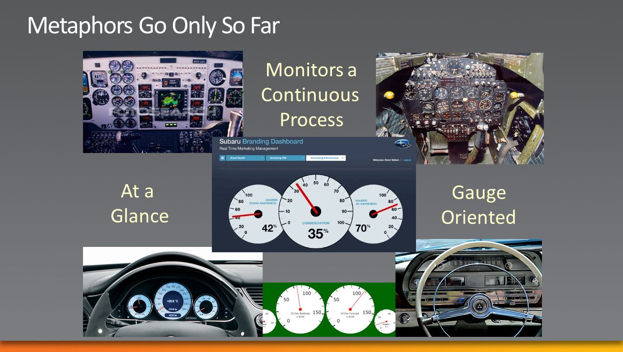 At a Glance Monitors a Continuous Process Gauge Oriented