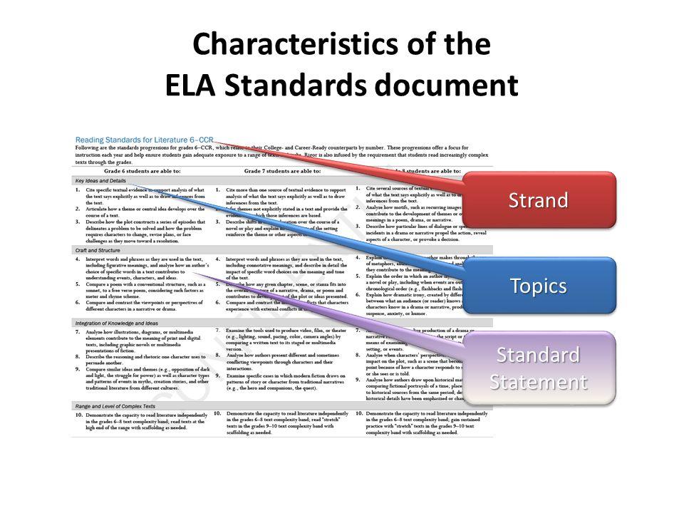 Characteristics of the ELA Standards document TopicsTopics StrandStrand Standard Statement