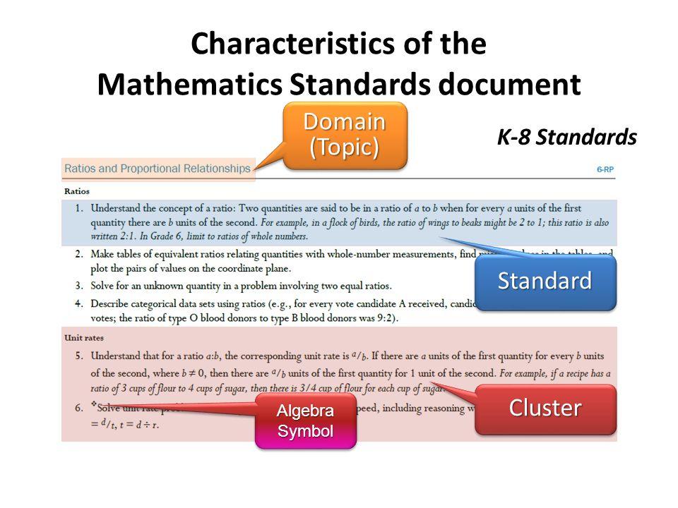 Characteristics of the Mathematics Standards document K-8 Standards Domain (Topic) StandardStandard ClusterCluster Algebra Symbol