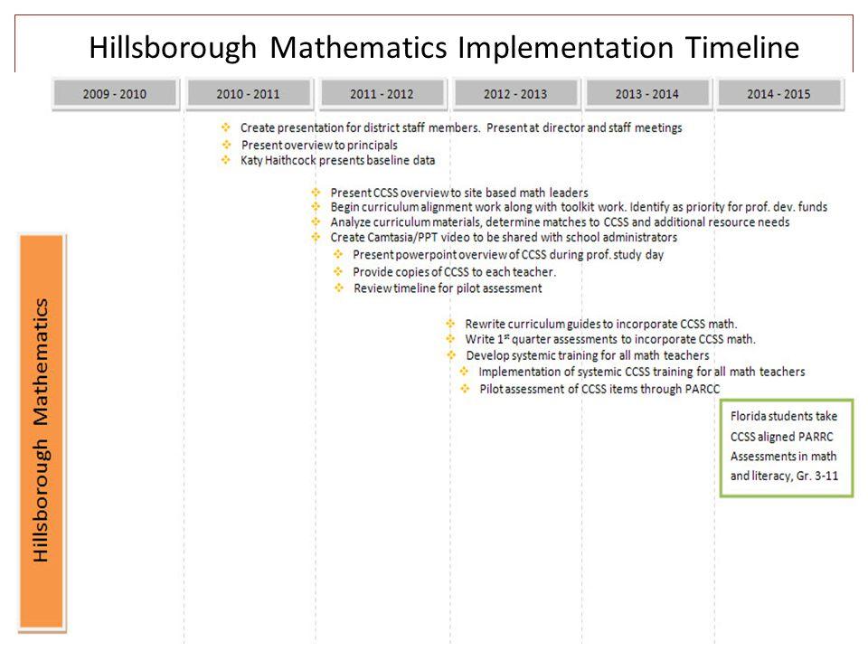 Implementation Timelines Hillsborough Mathematics Implementation Timeline