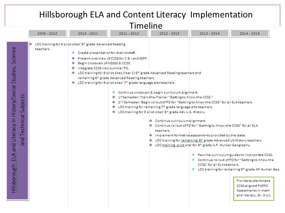 43 Hillsborough ELA and Content Literacy Implementation Timeline