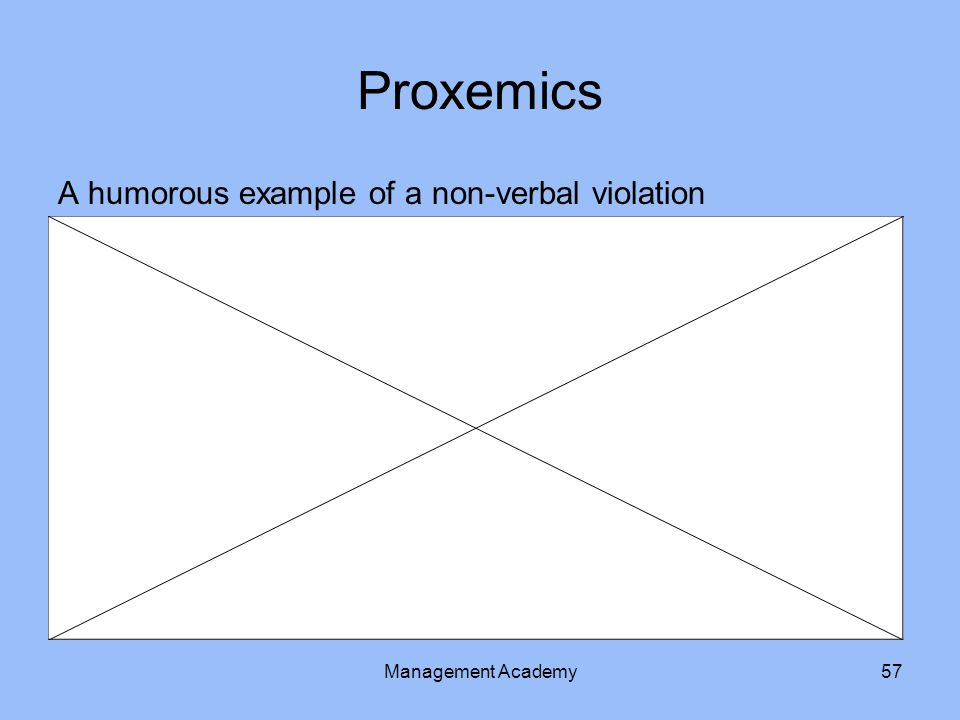 Proxemics A humorous example of a non-verbal violation Management Academy57