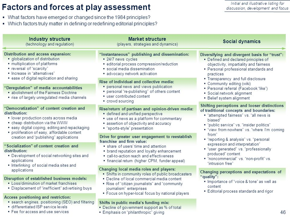 46 Factors and forces at play assessment  What factors have emerged or changed since the 1984 principles.