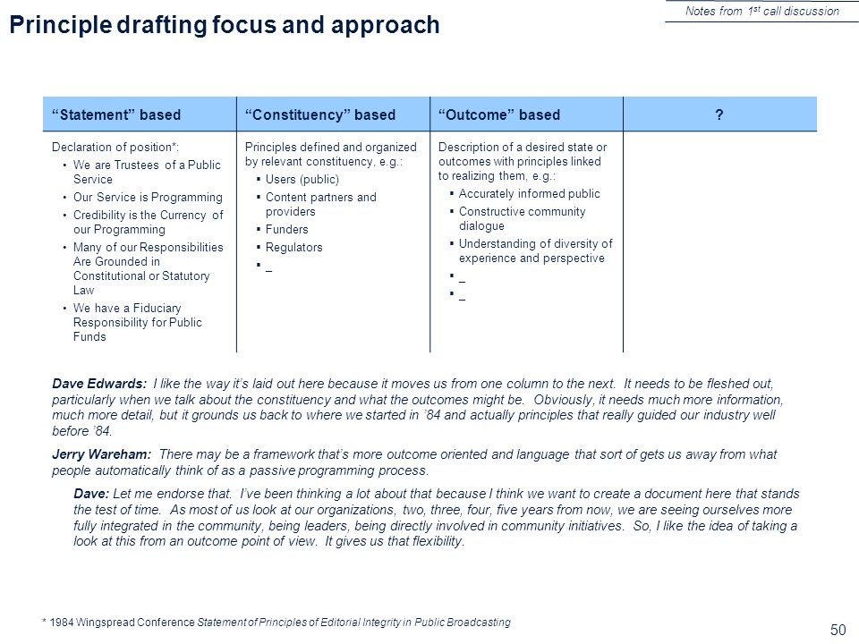 50 Principle drafting focus and approach Statement based Constituency based Outcome based.