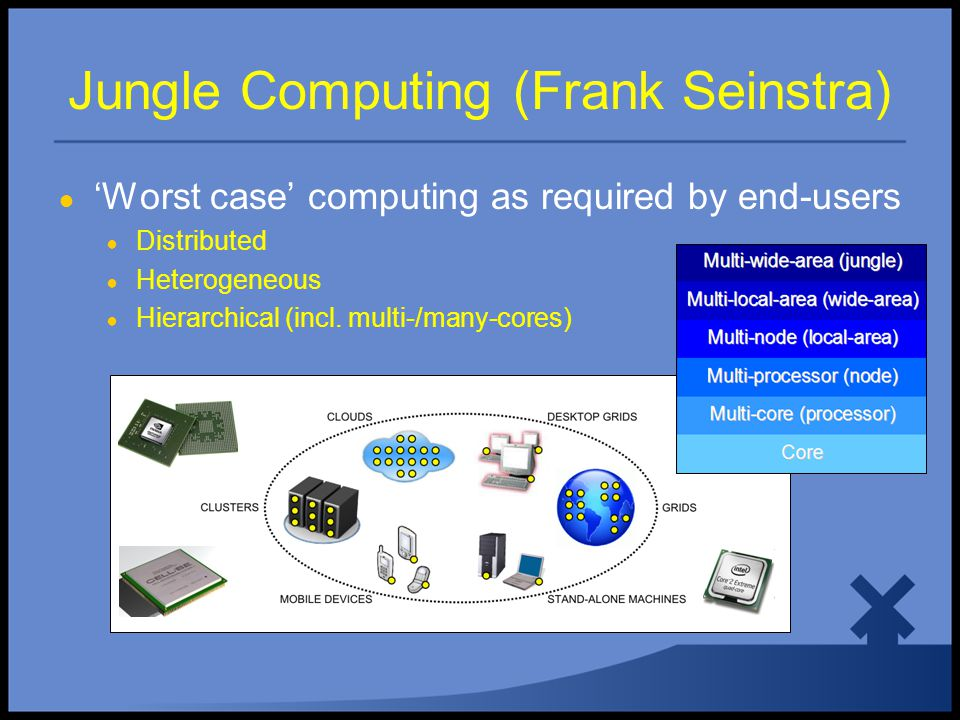 Jungle Computing (Frank Seinstra) ● 'Worst case' computing as required by end-users ● Distributed ● Heterogeneous ● Hierarchical (incl.