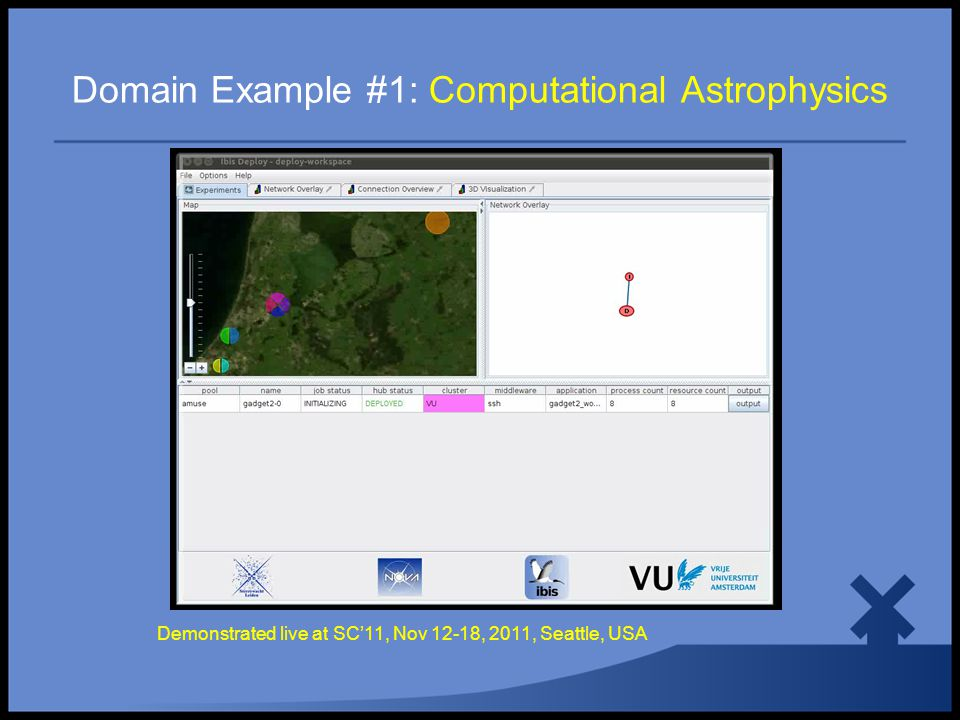 Domain Example #1: Computational Astrophysics Demonstrated live at SC'11, Nov 12-18, 2011, Seattle, USA