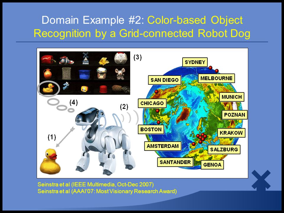 Domain Example #2: Color-based Object Recognition by a Grid-connected Robot Dog Seinstra et al (IEEE Multimedia, Oct-Dec 2007) Seinstra et al (AAAI'07: Most Visionary Research Award)