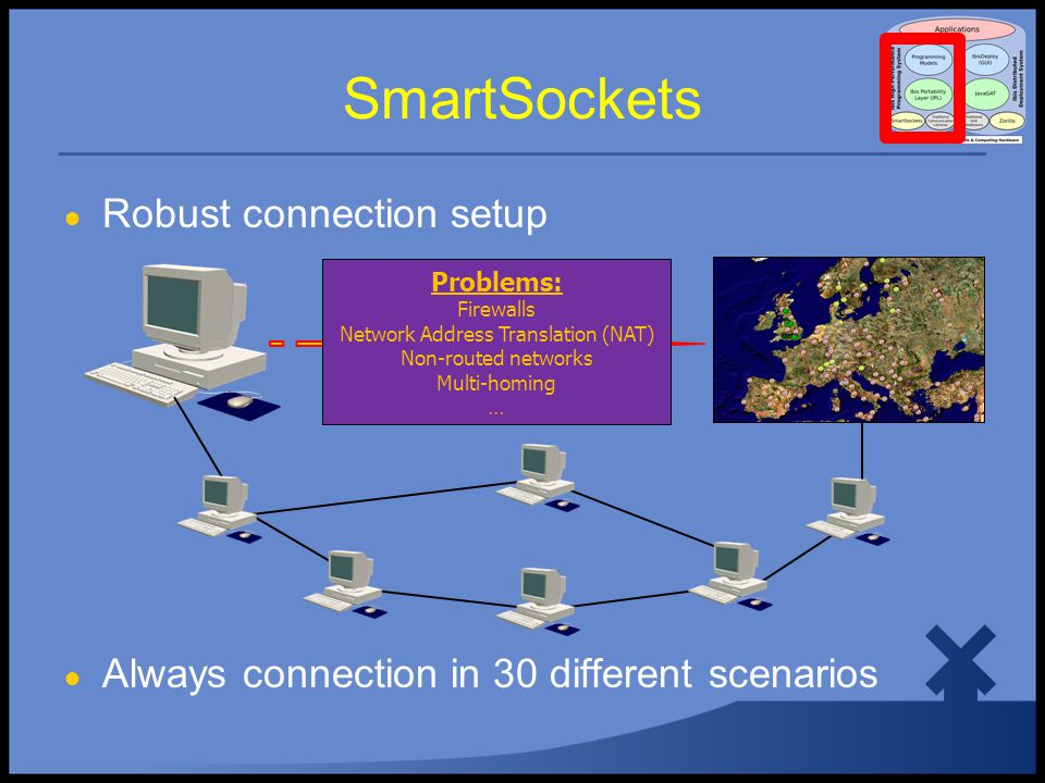 SmartSockets ● Robust connection setup ● Always connection in 30 different scenarios Problems: Firewalls Network Address Translation (NAT) Non-routed networks Multi-homing …