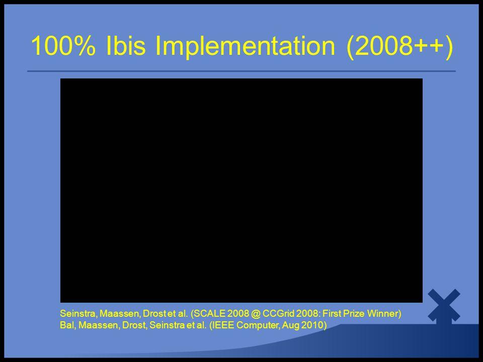 100% Ibis Implementation (2008++) Seinstra, Maassen, Drost et al.