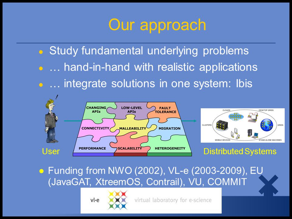 ● Need for user-friendly programming tools ● Shield domain-experts from all complexities of parallel, distributed, heterogeneous, and hierarchical computing ● Familiar (sequential) programming model(s) Solution: tool to make parallel & distributed computing transparent to user - familiar programming - easy execution Jungle Computing Systems User Multimedia Content Analysis (MMCA)
