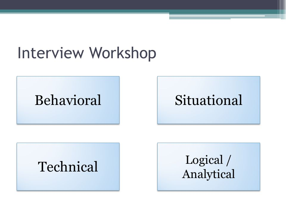 Interview Workshop Behavioral Logical / Analytical Technical Situational