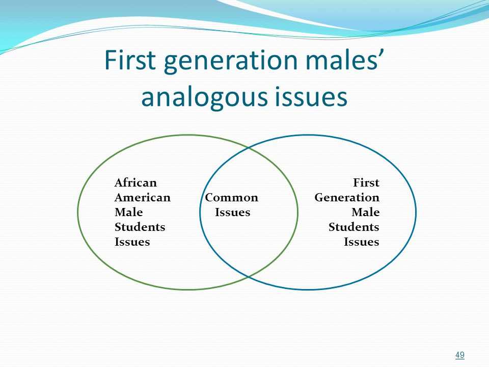 First generation males' analogous issues 49 African American Common Male Issues Students Issues First Generation Male Students Issues