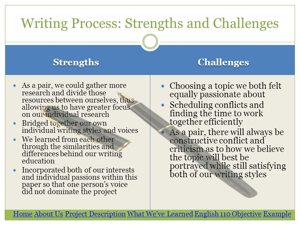 Strengths Challenges As a pair, we could gather more research and divide those resources between ourselves, thus allowing us to have greater focus on our individual research Bridged together our own individual writing styles and voices We learned from each other through the similarities and differences behind our writing education Incorporated both of our interests and individual passions within this paper so that one person's voice did not dominate the project Choosing a topic we both felt equally passionate about Scheduling conflicts and finding the time to work together efficiently As a pair, there will always be constructive conflict and criticism as to how we believe the topic will best be portrayed while still satisfying both of our writing styles Writing Process: Strengths and Challenges HomeHome About Us Project Description What We've Learned English 110 Objective ExampleAbout UsProject DescriptionWhat We've LearnedEnglish 110 ObjectiveExample