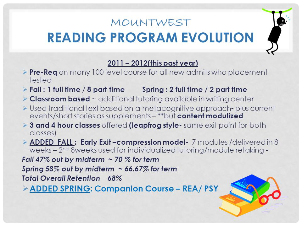 MOUNTWEST READING PROGRAM EVOLUTION 2011 – 2012(this past year)  Pre-Req on many 100 level course for all new admits who placement tested  Fall : 1 full time / 8 part time Spring : 2 full time / 2 part time  Classroom based ~ additional tutoring available in writing center  Used traditional text based on a metacognitive approach- plus current events/short stories as supplements – **but content modulized  3 and 4 hour classes offered (leapfrog style- same exit point for both classes)  ADDED FALL : Early Exit –compression model- 7 modules /delivered in 8 weeks – 2 nd 8weeks used for individualized tutoring/module retaking - Fall 47% out by midterm ~ 70 % for term Spring 58% out by midterm ~ 66.67% for term Total Overall Retention 68%  ADDED SPRING: Companion Course – REA/ PSY