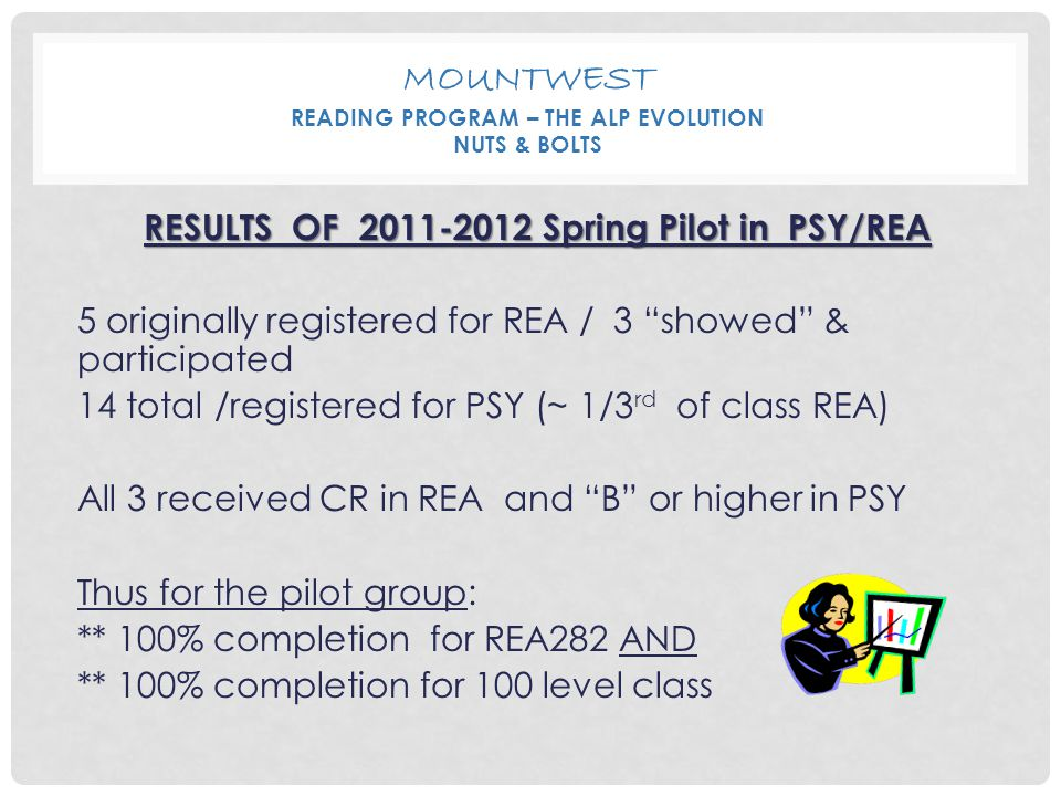 MOUNTWEST READING PROGRAM – THE ALP EVOLUTION NUTS & BOLTS RESULTS OF 2011-2012 Spring Pilot in PSY/REA 5 originally registered for REA / 3 showed & participated 14 total /registered for PSY (~ 1/3 rd of class REA) All 3 received CR in REA and B or higher in PSY Thus for the pilot group: ** 100% completion for REA282 AND ** 100% completion for 100 level class
