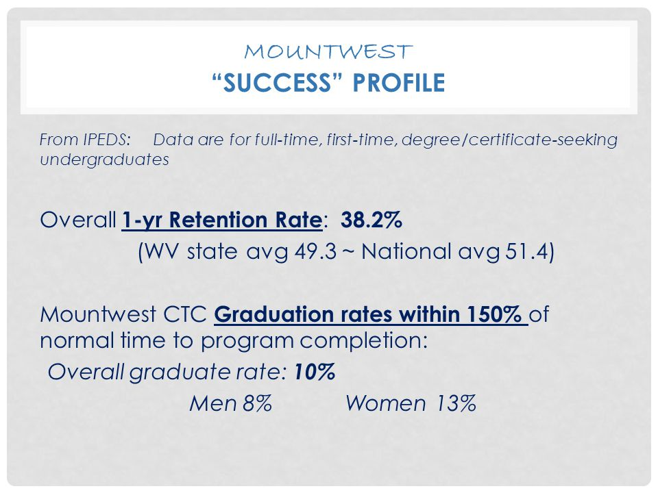 MOUNTWEST SUCCESS PROFILE From IPEDS: Data are for full-time, first-time, degree/certificate-seeking undergraduates Overall 1-yr Retention Rate : 38.2% (WV state avg 49.3 ~ National avg 51.4) Mountwest CTC Graduation rates within 150% of normal time to program completion: Overall graduate rate: 10% Men 8% Women 13%