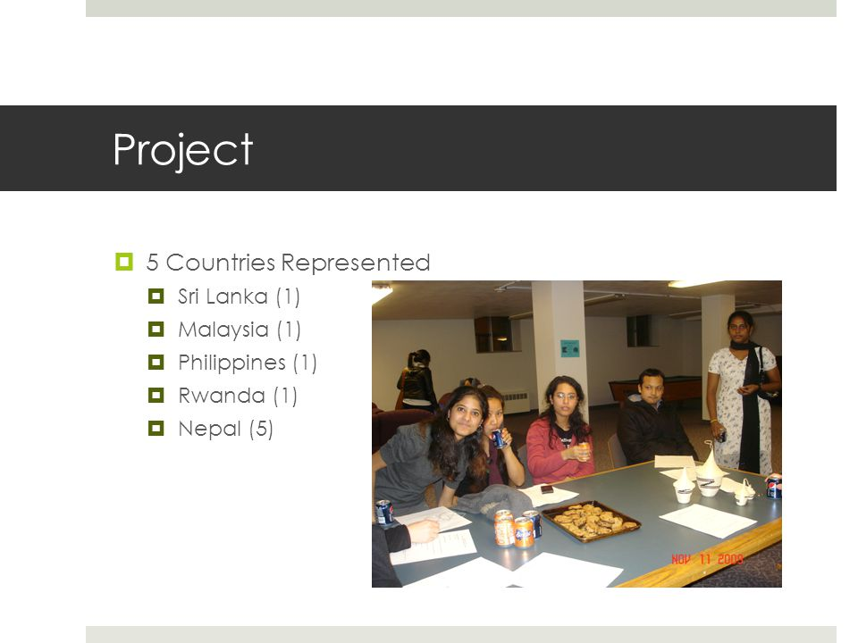 Project  5 Countries Represented  Sri Lanka (1)  Malaysia (1)  Philippines (1)  Rwanda (1)  Nepal (5)