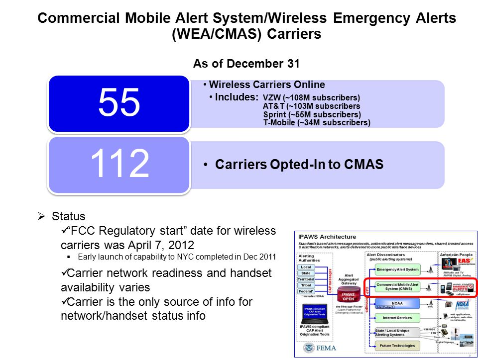 32 Commercial Mobile Alert System/Wireless Emergency Alerts (WEA/CMAS) Carriers As of December 31 Wireless Carriers Online Includes: VZW (~108M subscribers) AT&T (~103M subscribers Sprint (~55M subscribers) T-Mobile (~34M subscribers) 55 Carriers Opted-In to CMAS 112  Status FCC Regulatory start date for wireless carriers was April 7, 2012  Early launch of capability to NYC completed in Dec 2011 Carrier network readiness and handset availability varies Carrier is the only source of info for network/handset status info