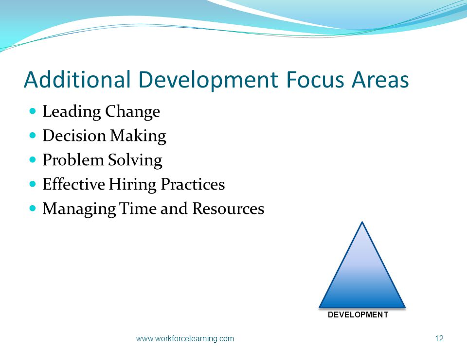 Additional Development Focus Areas Leading Change Decision Making Problem Solving Effective Hiring Practices Managing Time and Resources www.workforce