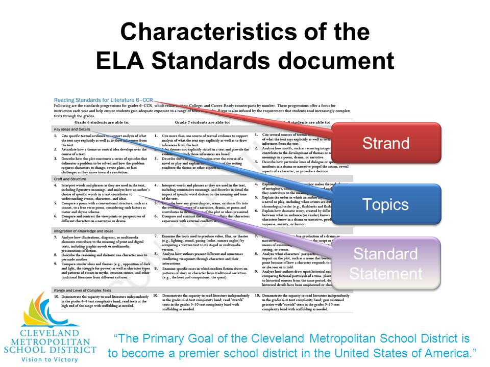 Characteristics of the ELA Standards document The Primary Goal of the Cleveland Metropolitan School District is to become a premier school district in the United States of America. Topics Strand Standard Statement