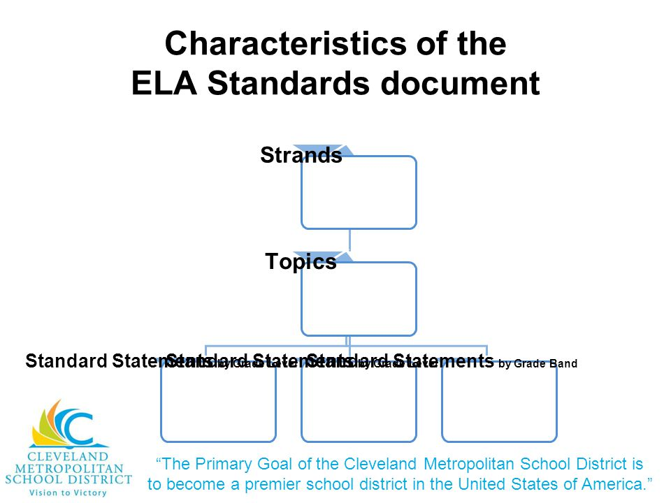 Characteristics of the ELA Standards document The Primary Goal of the Cleveland Metropolitan School District is to become a premier school district in the United States of America. Strands Topics Standard Statements by Grade Level Standard Statements by Grade Band