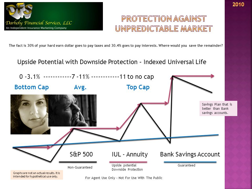 For Agent Use Only – Not For Use With The Public Protect your promises while you save Single Premium Whole Life and Indexed Universal Life SPWL /IUL VS Annuity CD/401K Tax Free Death Benefit Yes No No/No Living Benefit Yes Yes No/No Flexible Premium Yes Yes No/Yes Avoid Probate Yes Yes No/No Loan Privileges Yes Yes No/Yes Tax Deferred Growth YesYes No/Yes Bonus Available on Premium YesYes No/No Lifetime Income Option YesYes No/No Potential High Yields YesYes No/Yes Tax Free Distribution YesNo ( unless it's Roth IRA) No/No Protection From Creditors YesYesNo/No