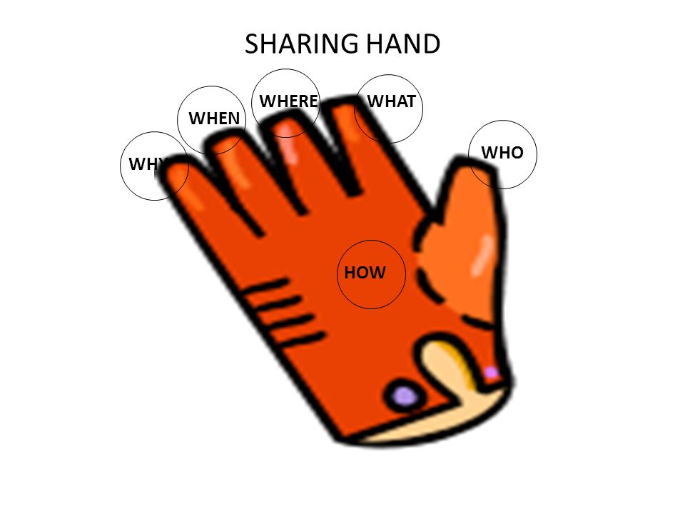 SHARING HAND WHO WHATWHERE WHEN WHY HOW