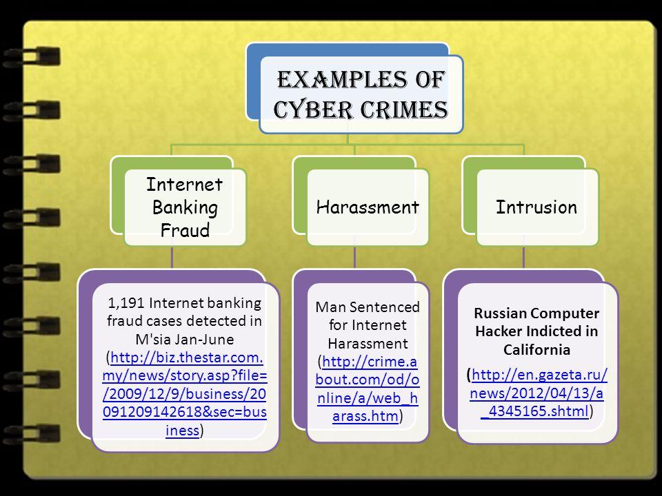 Examples of cyber crimes Internet Banking Fraud 1,191 Internet banking fraud cases detected in M sia Jan-June (http://biz.thestar.com.