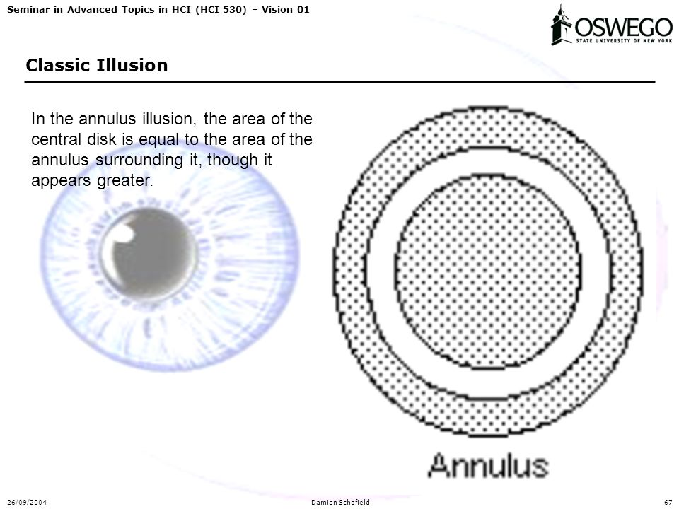 Seminar in Advanced Topics in HCI (HCI 530) – Vision 01 26/09/2004Damian Schofield67 Classic Illusion In the annulus illusion, the area of the central
