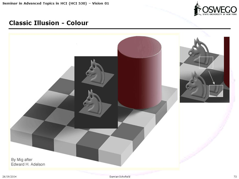 Seminar in Advanced Topics in HCI (HCI 530) – Vision 01 26/09/2004Damian Schofield73 Classic Illusion - Colour