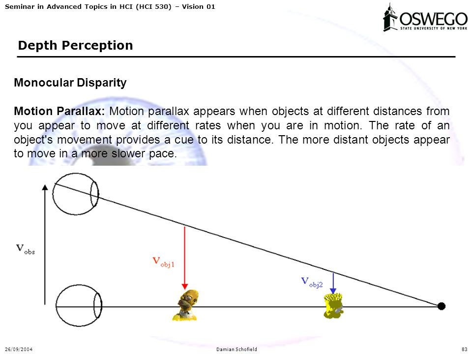 Seminar in Advanced Topics in HCI (HCI 530) – Vision 01 26/09/2004Damian Schofield83 Depth Perception Monocular Disparity Motion Parallax: Motion parallax appears when objects at different distances from you appear to move at different rates when you are in motion.
