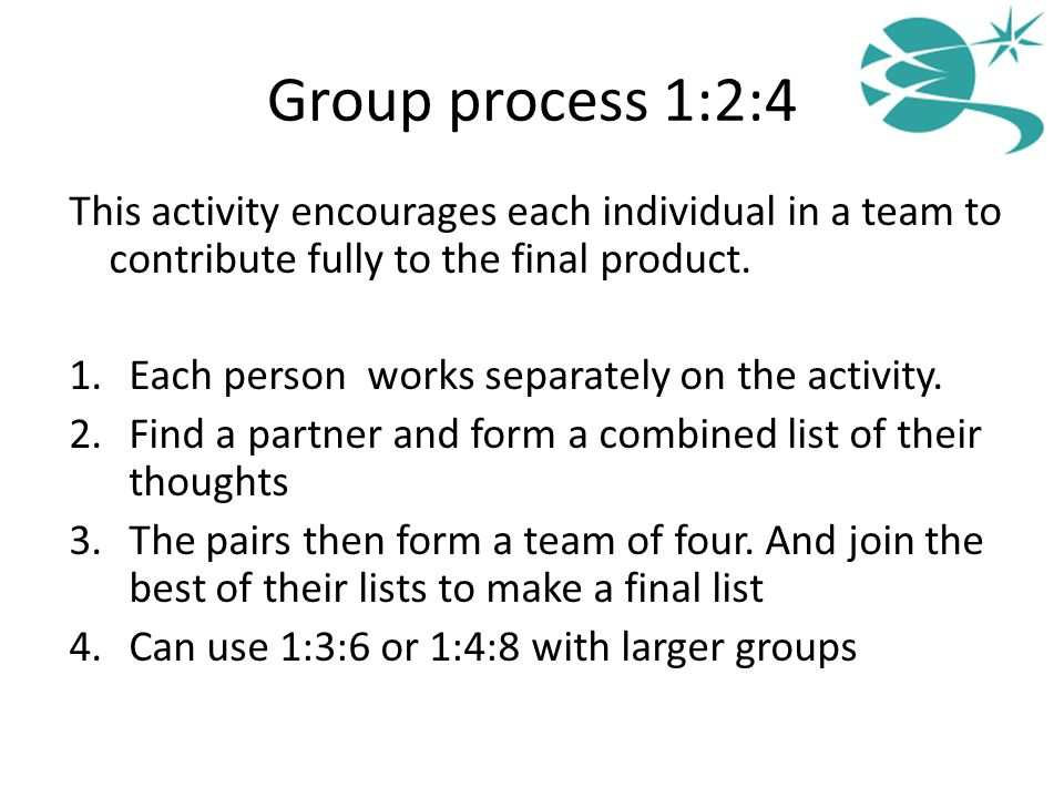 Group process 1:2:4 This activity encourages each individual in a team to contribute fully to the final product. 1.Each person works separately on the