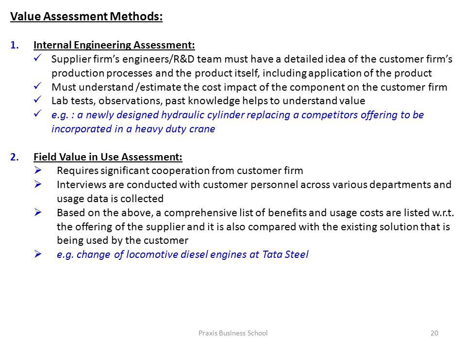 Praxis Business School20 Value Assessment Methods: 1.