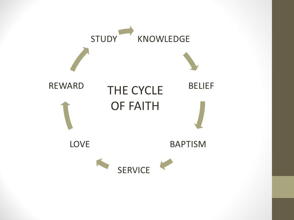 KNOWLEDGE BELIEF BAPTISM SERVICE LOVE REWARD STUDY THE CYCLE OF FAITH