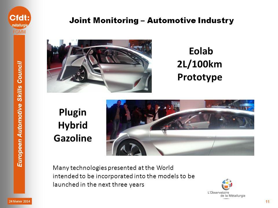 24 février 2014 Europeen Automotive Skills Council 11 Joint Monitoring – Automotive Industry Eolab 2L/100km Prototype Plugin Hybrid Gazoline Many tech