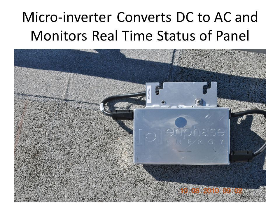 Micro-inverter Converts DC to AC and Monitors Real Time Status of Panel