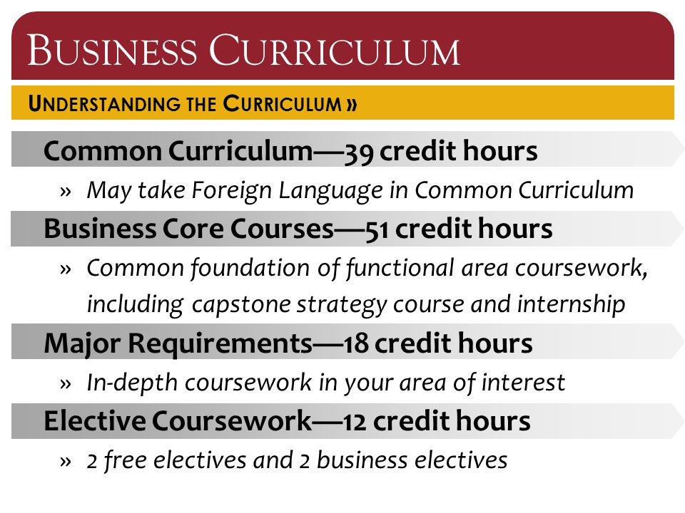 B USINESS C URRICULUM U NDERSTANDING THE C URRICULUM » Common Curriculum—39 credit hours »May take Foreign Language in Common Curriculum Business Core Courses—51 credit hours »Common foundation of functional area coursework, including capstone strategy course and internship Major Requirements—18 credit hours »In-depth coursework in your area of interest Elective Coursework—12 credit hours »2 free electives and 2 business electives
