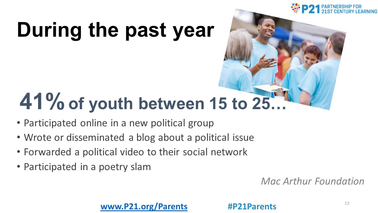 During the past year 41% of youth between 15 to 25… Participated online in a new political group Wrote or disseminated a blog about a political issue Forwarded a political video to their social network Participated in a poetry slam Mac Arthur Foundation www.P21.org/Parentswww.P21.org/Parents #P21Parents 13