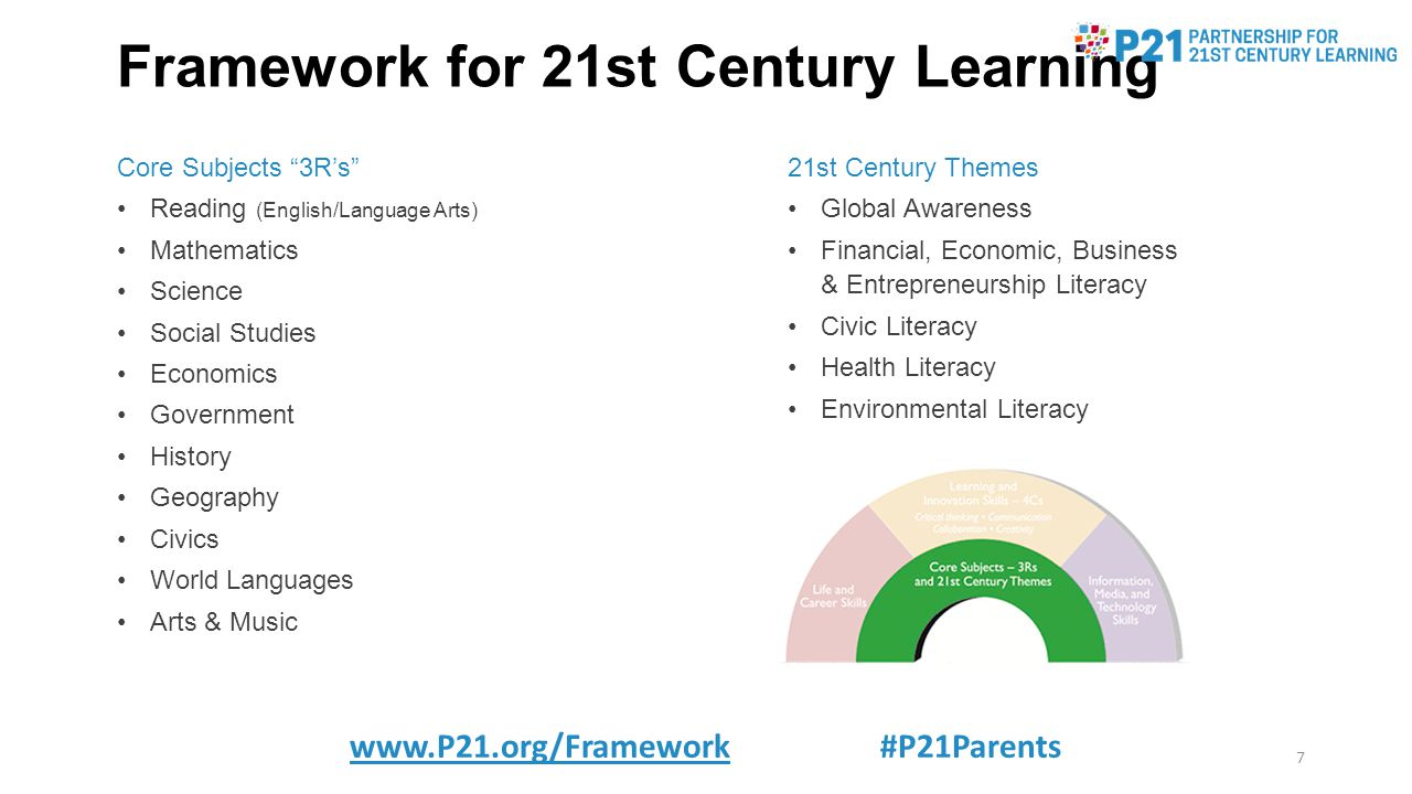 Framework for 21st Century Learning Learning & Innovation Skills – The 4C's Critical Thinking and Problem Solving Communication Collaboration Creativity and Innovation Information, Media & Technology Skills Information, Media & ICT Literacy Life & Career Skills Flexibility & Adaptability Initiative & Self-Direction Social & Cross-Cultural Skills Productivity & Accountability Leadership & Responsibility www.P21.org/Framework #P21Parents 8