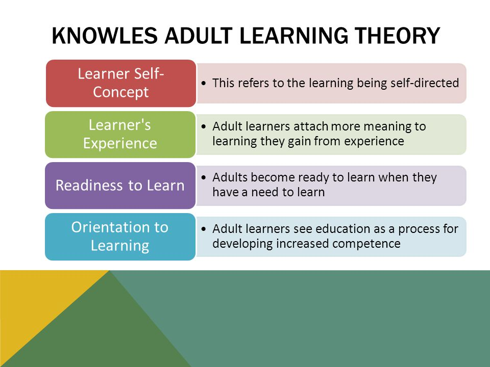 KNOWLES ADULT LEARNING THEORY Thi s ref ers to the lea rni ng bei ng sel f- dir ect ed Learner Self- Concept Adult learners attach more meaning to learning they gain from experience Learner s Experience Adults become ready to learn when they have a need to learn Readiness to Learn Adult learners see education as a process for developing increased competence Orientation to Learning
