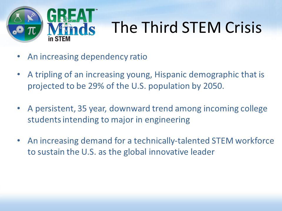 STEM Pipeline Panelists MESA USA - Project Lead the Way - NACME -.
