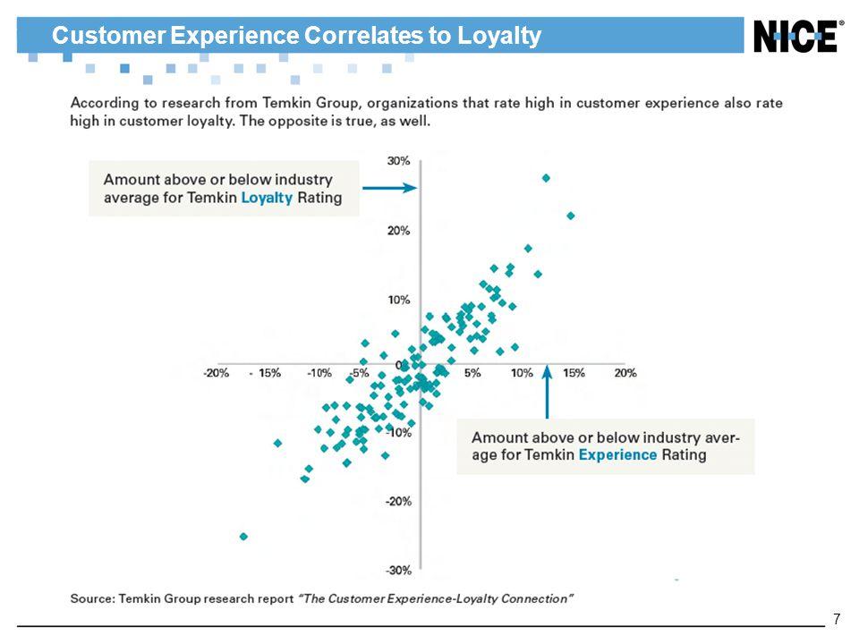Customer Experience Correlates to Loyalty 7