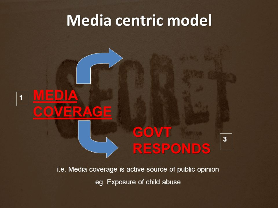 Media centric model MEDIA COVERAGE GOVT RESPONDS i.e. Media coverage is active source of public opinion eg. Exposure of child abuse 1 3