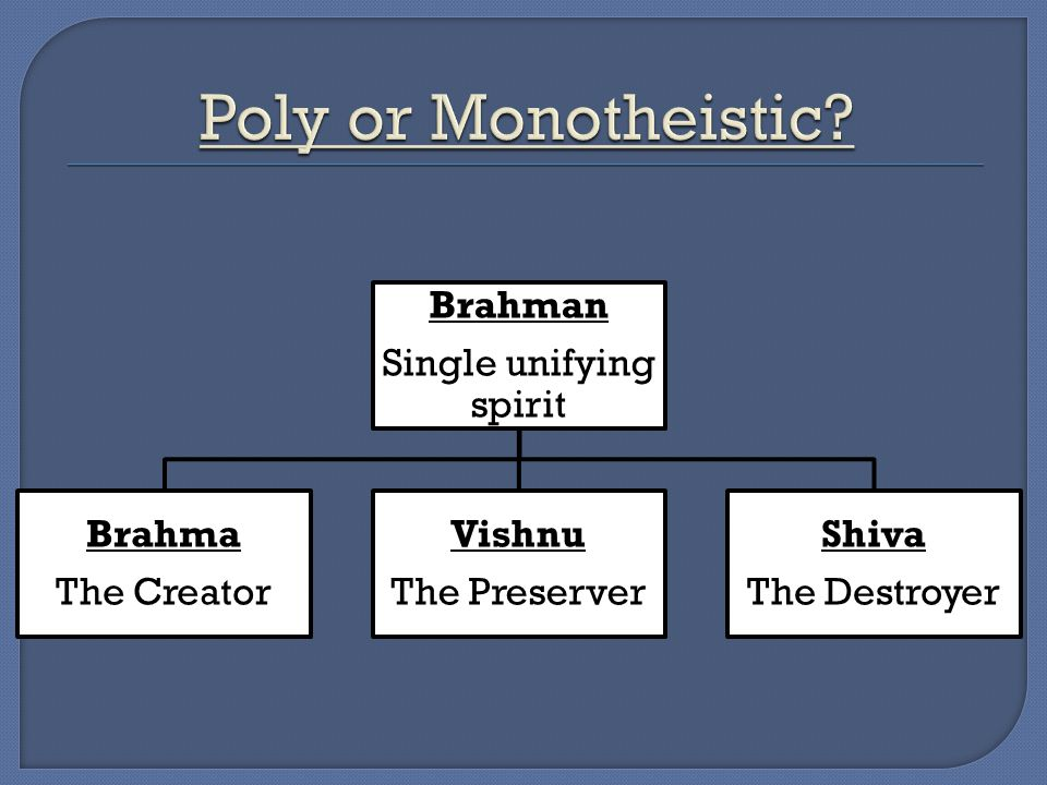 Brahman Single unifying spirit Brahma The Creator Vishnu The Preserver Shiva The Destroyer