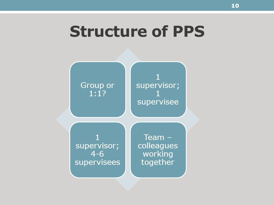 Structure of PPS Group or 1:1? 1 supervisor; 1 supervisee 1 supervisor; 4-6 supervisees Team – colleagues working together 10