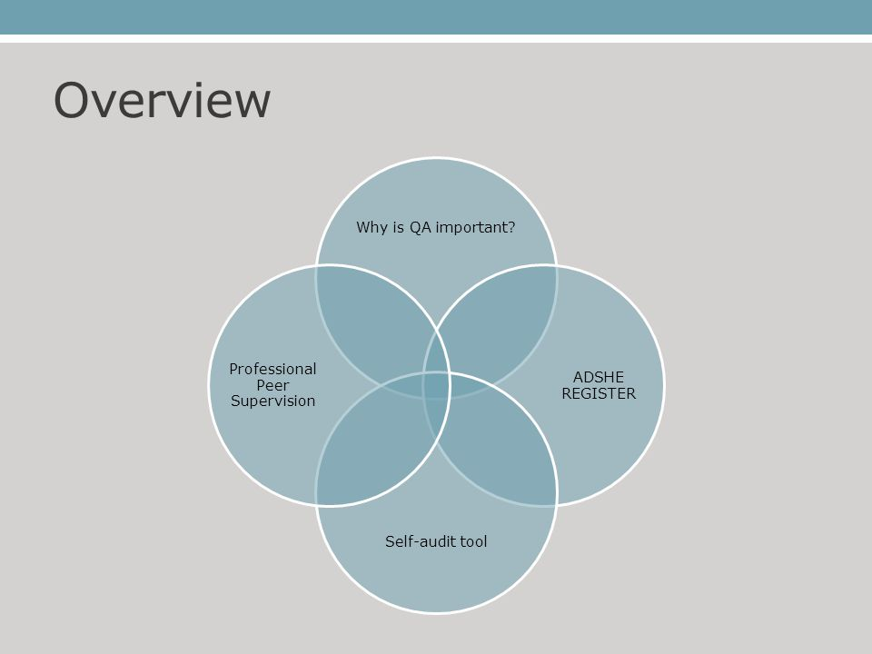 Overview Why is QA important? ADSHE REGISTER Self-audit tool Professional Peer Supervision