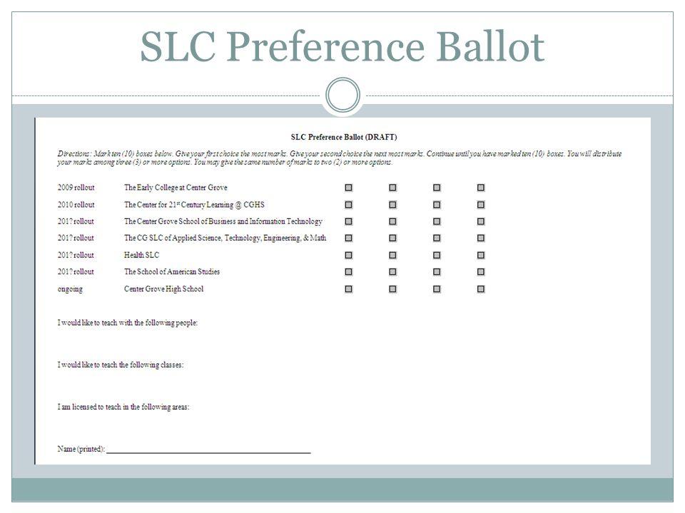 SLC Preference Ballot
